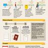 Data vision & infographix