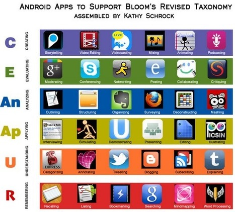 Great Blooms Taxonomy Apps for Both Android and Web 2.0 | Learning Engineering | Scoop.it