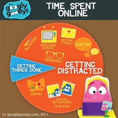 How To Train Your Attention and Be Effective When Working Online | Infotention | Scoop.it