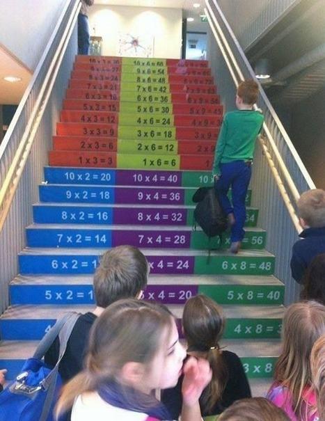 10 ways to transform the way we do education | school improvement process | Scoop.it