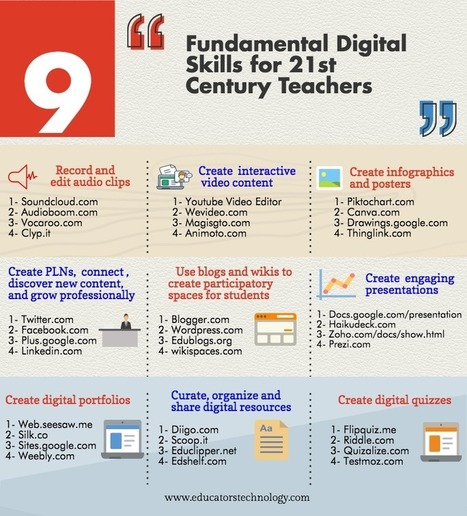9 Fundamental Digital Skills for 21st Century Teachers | E-learning, Blended learning, Apps en Tools in het Onderwijs | Scoop.it