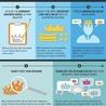 Entrepreneurialism in Education