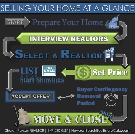 Selling Your Newport Beach CA Home | Newport Beach Real Estate | Scoop.it