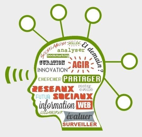 Caveo : Boîte à outils 2.0   sensibilisation aux médias   Scoop.it