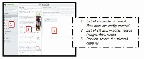 5 Programs That Make Digital Note-taking Easy | Tools and Apps for School Libraries | Scoop.it