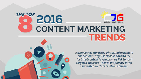 The 8 Hottest Content Marketing Trends For 2016 [Infographic] | Content Marketing & Content Curation Tools For Brands | Scoop.it