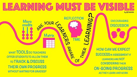 Does your classroom make learning visible? | Ideas For Teachers | Scoop.it