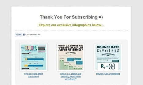10 Ways To Increase The ROI Of Your Thank You Page | Landing Page World | Scoop.it