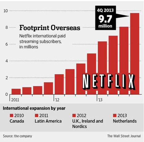 As Netflix prepares to expand in Europe, rivals are ready to stand their ground | On Hollywood Film Industry | Scoop.it