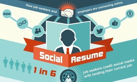 Infographic: Develop Your Social Resume - Marketing Technology Blog | Social Mercor | Scoop.it