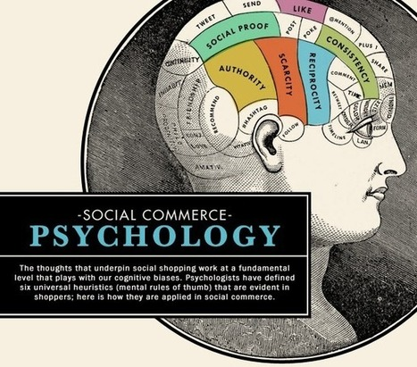 The 6 Pillars of Social Commerce: Understanding the psychology of engagement - Brian Solis   Behavioral Economics   Scoop.it