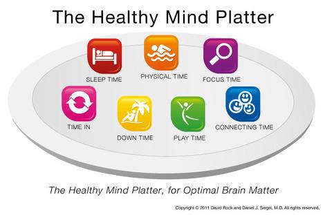 Healthy Mind Platter - for optimal brain matter | Learning, Brain & Cognitive Fitness | Scoop.it