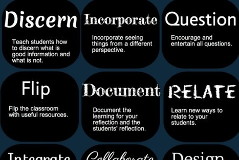 27 Ways To Be A 21st Century Teacher - Edudemic | Lily's Teaching Tools | Scoop.it