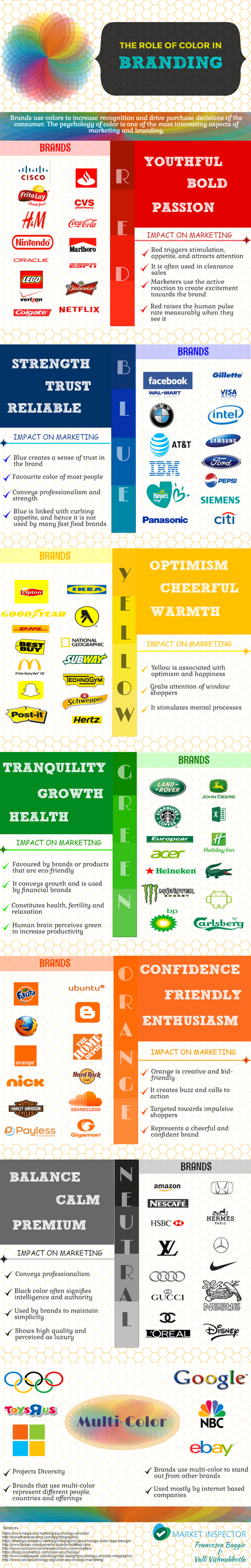 The Role of Color in Branding #Infographic | Marketing Tips | Scoop.it