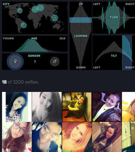 Selfie City: a Visualization-Centric Analysis of Online Self-Portraits - information aesthetics | Ville numérique - Mobilités | Scoop.it