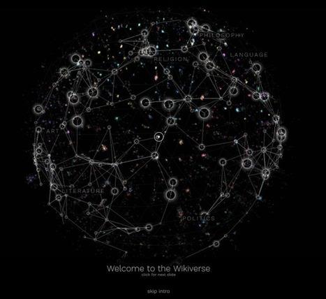 Wikiverse, la Wikipedia en 3D interactiva | e-duco | Scoop.it