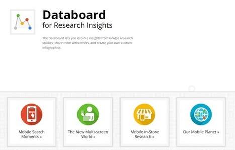 Databoard, la herramienta de Google para hacer infografías   Searching & sharing   Scoop.it