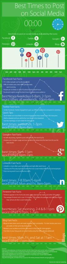 Mejores horarios para publicar en Redes Sociales #infografia #infographic #socialmedia   infografiando   Scoop.it