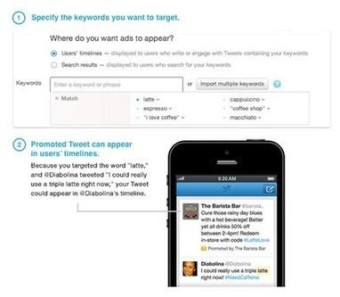 Pour Twitter, la pub est dans l'air du temps   Personal branding   Scoop.it