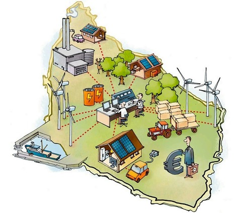 EcoGrid Bornholm | Villes en transition | Scoop.it