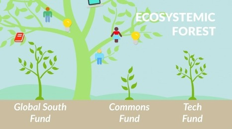 Fair·Coop | the Earth cooperative for a fair economy | 'Next Economy and Wealth' | Scoop.it