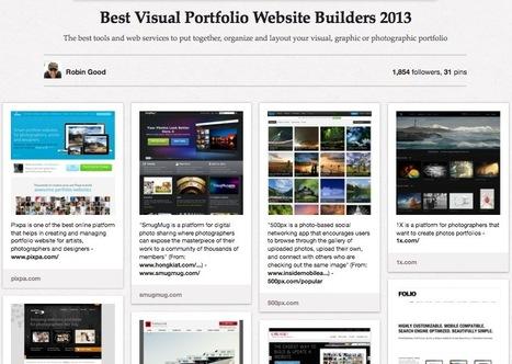 Best Visual Portfolio Website Builders 2013 | Pedagogy, Education, Technology | Scoop.it