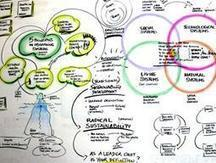 Leadership Development and Transformational Change | Rethinking Complexity | Educational Leadership in Michigan | Scoop.it
