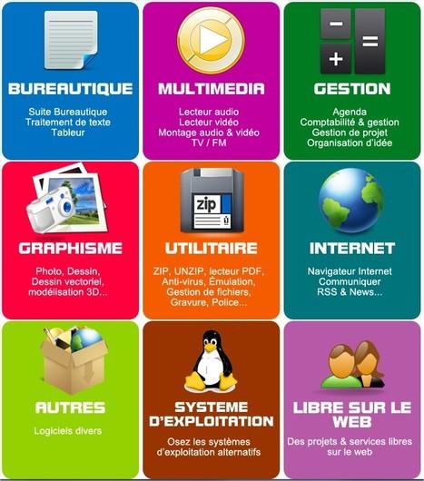 Optez pour les logiciels libres | À fond les gazettes ! | Scoop.it