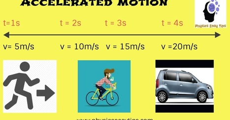 Physicseasytips- Best free online Physics Study