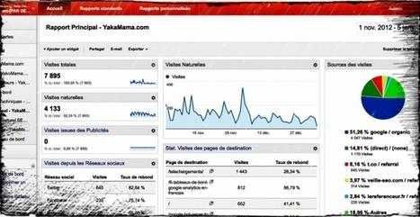7ème Tableau de bord Google Analytics en Français - YakaMama Référencement - Pays Basque | Boite à outils E-marketing | Scoop.it
