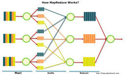 MapReduce: using the Google bigdata algorithm in bioinformatics - atcgeek | Information Science and LIS | Scoop.it