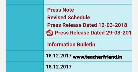 AP TET 2018 Session wise Paper 1 Paper 2 Paper