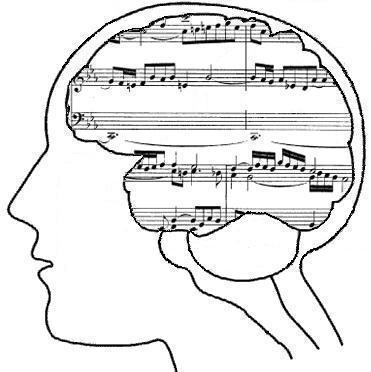 Unos pocos años de formación musical benefician al cerebro | Science Sushi, Scientific American Blog Network | Eduartefacto | Scoop.it