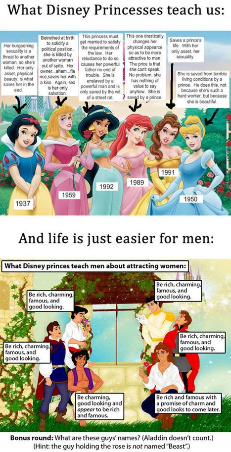 negative effects of feminism