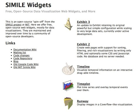 SIMILE Widgets - Open Source Widgets for Data Visualization | Educational Technology and Instructional Technology | Scoop.it