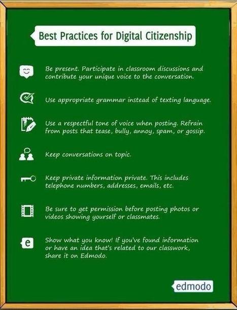 Twitter / cubeforteachers: Best Practices for Digital ...   digital citizenship through libraries   Scoop.it