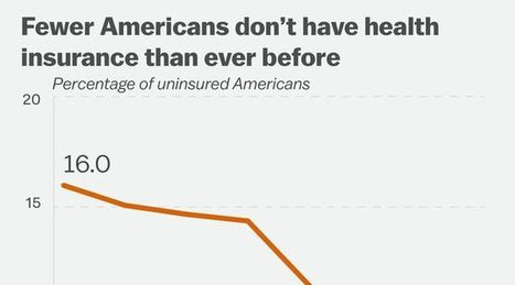 15 charts that show how Obamacare works now — and how Republicans would overhaul it | Pharma & Medical Devices | Scoop.it