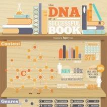 The DNA of a Successful Book | Visual.ly | J'écris mon premier roman | Scoop.it