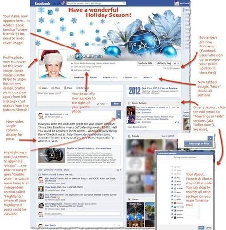 11 Facebook Updates to Privacy and Timeline You Should Know | Social Media Today | Social Media in Teaching - and not only | Scoop.it