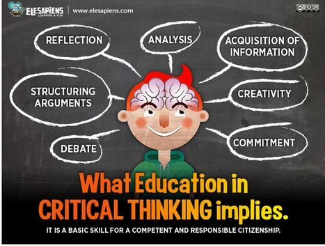 The 8 Elements of The Critical Thinking Process ~ Educational Technology and Mobile Learning | Research skills | Scoop.it
