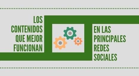 Los contenidos que mejor funcionan en las principales redes sociales | Comunidades sociales y redes virtuales | Scoop.it