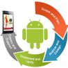 weboutsourcingindia