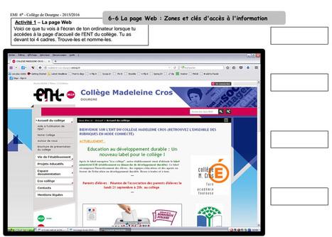 6-6 La page Web : Zones et clés d'accès à l'information  I Méta-DIC | Pédagogie info-documentaire en CDI | Scoop.it