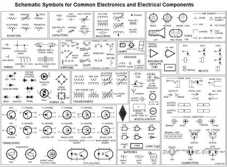 Electrical Symbols And Electronic Schematic Sym
