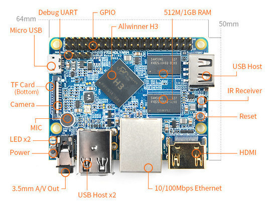 Embedded Systems News | Scoop it
