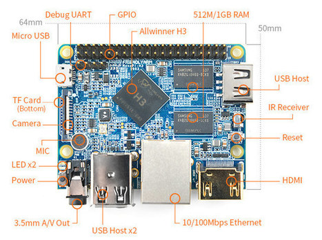 NanoPi M1 $11 | ARM Turkey - Arm Board, Linux, Banana Pi, Raspberry Pi | Scoop.it