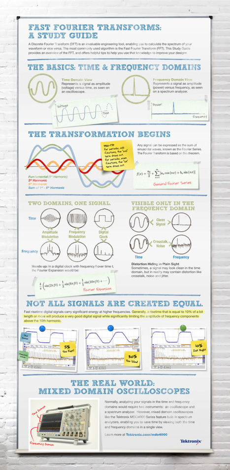 Cool Infographics - Blog | Infographic Tools | Scoop.it