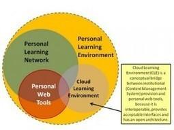 Für Jeden Etwas: Personal Learning Environments (PLEs) und institutionell verwaltete Lernumgebungen (iMLEs) | Judith Seipold | PLE Personal Learning Environment | Scoop.it