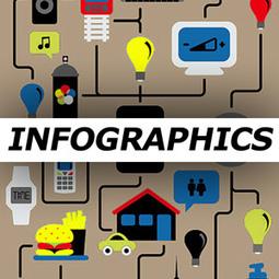 On Infographics « Truth Stories | Dataviz.nu | Scoop.it