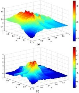 Scaling and Predictability in Stock Markets: A Comparative Study   Economia y sistemas complejos   Scoop.it